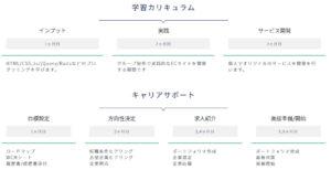 WEBCAMP PRO スケジュール